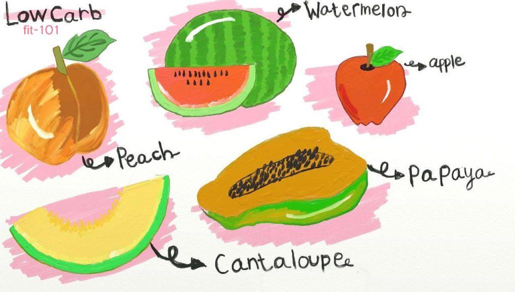 buah rendah karbohidrat